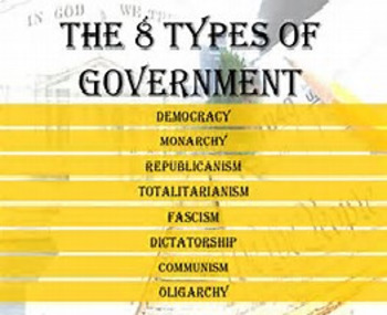 Bundle of 4 - Forms of Gov. - Which Gov. is Which - 2 PP, Study Guide & Ans. Key