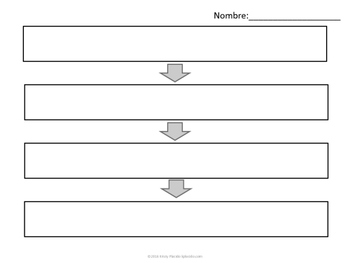6 Graphic Organizers for Storytelling and Novels