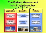 Bundle of 6 - Three Branches of Government - 2 Tutorial, 3 PP & 1 Vocabulary