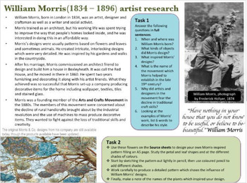 Bundle of 7 artist research and analysis worksheets - student ready!