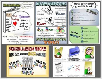 Bundle: Strategies/Thinking -  Anchor Charts & Posters