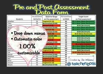 Bundle of Assessment Data Forms to Easily Track Progress AND a Hamburger Theme