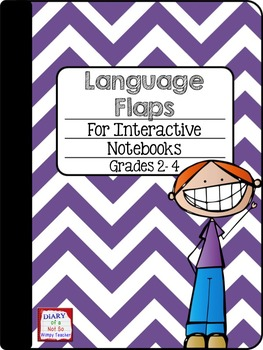 Bundle of EDITABLE Flaps for Interactive Notebooks: Reading, Language and Math