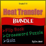 Bundle of Heat Transfer (Conduction, Convection, and Radiation) Resources