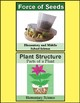 Bundle of Plant Activities