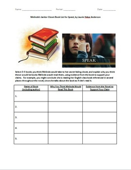 Bundle of Worksheets for the novel Speak by Laurie Halse Anderson