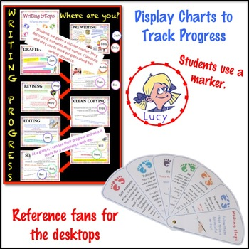 Bundle of Writing Resources Anchor Charts and Activities