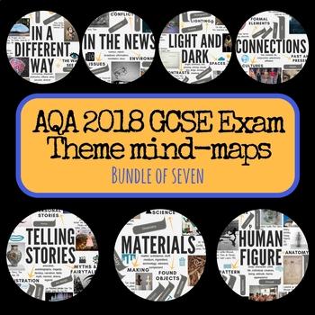 Bundle of seven AQA GCSE exam theme interactive mind-maps for 2018