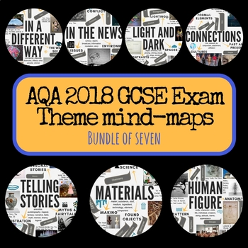 Bundle of seven AQA GCSE exam theme interactive mind-maps for 2018