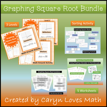 Graphing Square Root Functions Bundle-4 Activities~5 Pract
