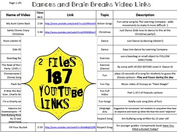 540 Bundled YouTube Video Links- Brain Breaks, Dances, Exercises, Fluency, Fun