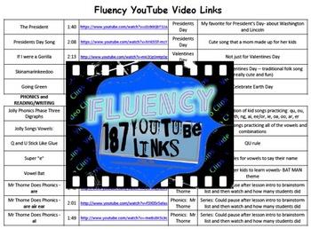 540 Bundled YouTube Video Links- Brain Breaks, Dances, Exercises, Fluency, Fun