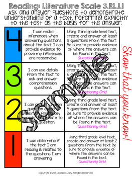 Bundled Learning Goals and Scales With Proficiency Tasks