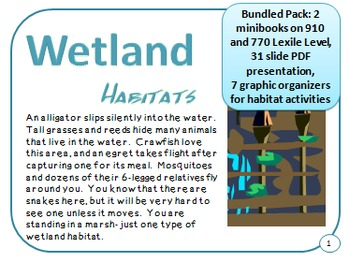 Bundled Minibooks and PDF Presentation Wetland Marsh and Swamp Habitats