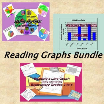 Bundled Reading Graphs