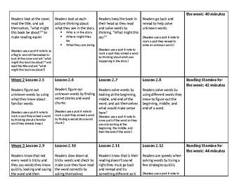 Bundled Scope and Sequence Units 1-3 Reader's Workshop
