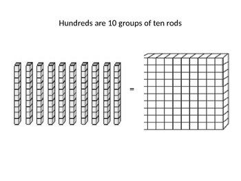 Bundling Tens into Hundreds