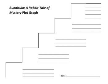 Bunnicula: A Rabbit-Tale of Mystery Plot Graph - Howe