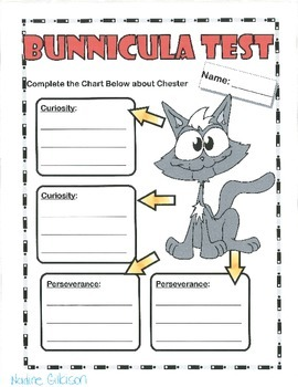 Bunnicula Assessment