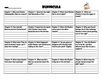 Bunnicula Chapter Chart
