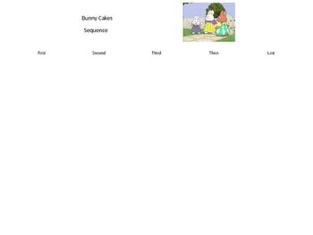 Bunny Cakes Graphic Organizers