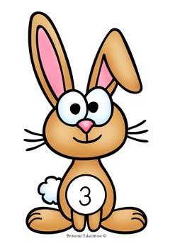 Bunny Chomp Syllable Sorting Game