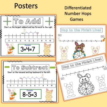 Number Line Addition Subtraction Bunny Hop K Oa 2 1 Oa 1 By 123kteach