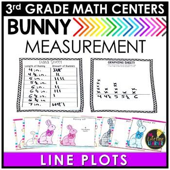 Line Plots April Math Center