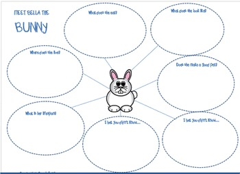 Bunny Rabbit Research Activity All Inclusive