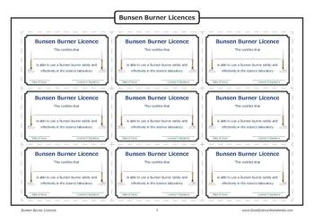 Bunsen Burner Licence Test and Licences