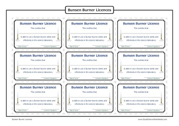 Bunsen Burner Licence Test and Licences