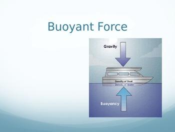 Buoyancy PowerPoint