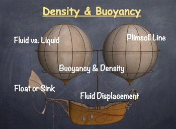 Buoyancy and Density - Lesson