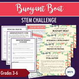 Buoyant Boat STEM Challenge