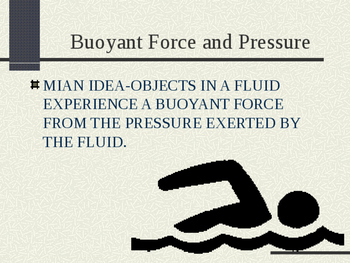 Buoyant Force and Pressure