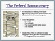 Bureaucracy PowerPoint and Notes