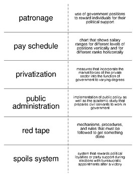 Bureaucracy Vocabulary Flash Cards for American Government
