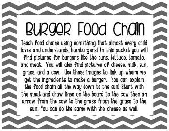 Burger Food Chain