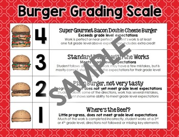 Burger Grading Scale