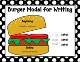 {FREEBIE} Burger Model Graphic Organizer for Writing