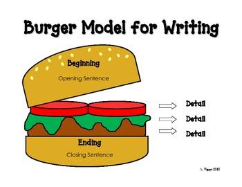 cheeseburger powerpoint essay