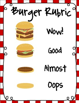 Burger Rubric