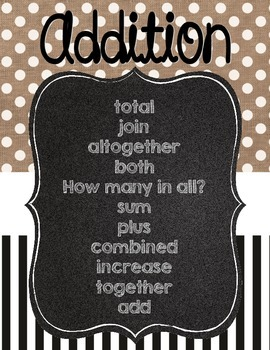 Burlap Addition and Subtraction Key Words