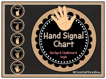 Burlap & Black Chalkboard Style Hand Signal Display | Editable