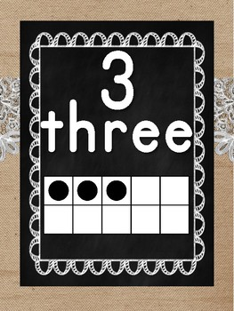 Burlap Chalkboard and Lace Ten Frame Numbers
