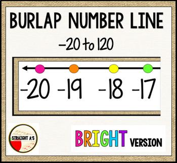 Burlap Number Line {Bright Version} -20 - 120