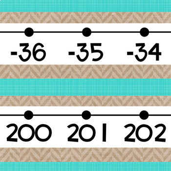 Burlap Number Line Wall Display ~ -36 to 202