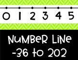 Lime Green Number Line Wall Display ~ -36 to 202
