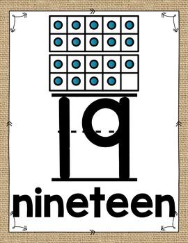 Burlap Number Posters