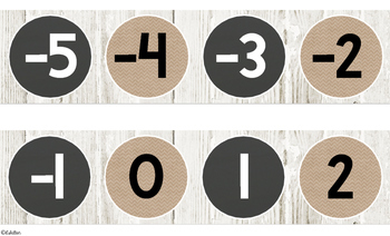 Burlap, Shiplap, and Chalkboard too! Printable Number Line -5 to 120